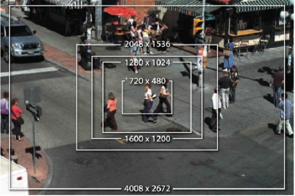 02.rezolutie-camere-megapixel