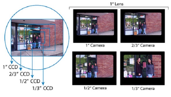 06.matrice-camera-supraveghere