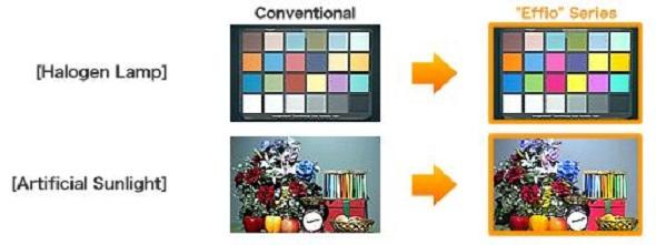 20.sony-effio-e-reproducere-culori