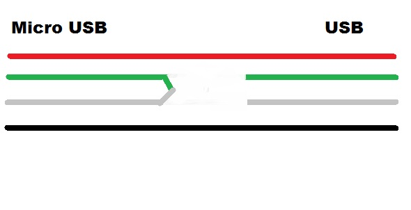 schema cablu Nexus 7